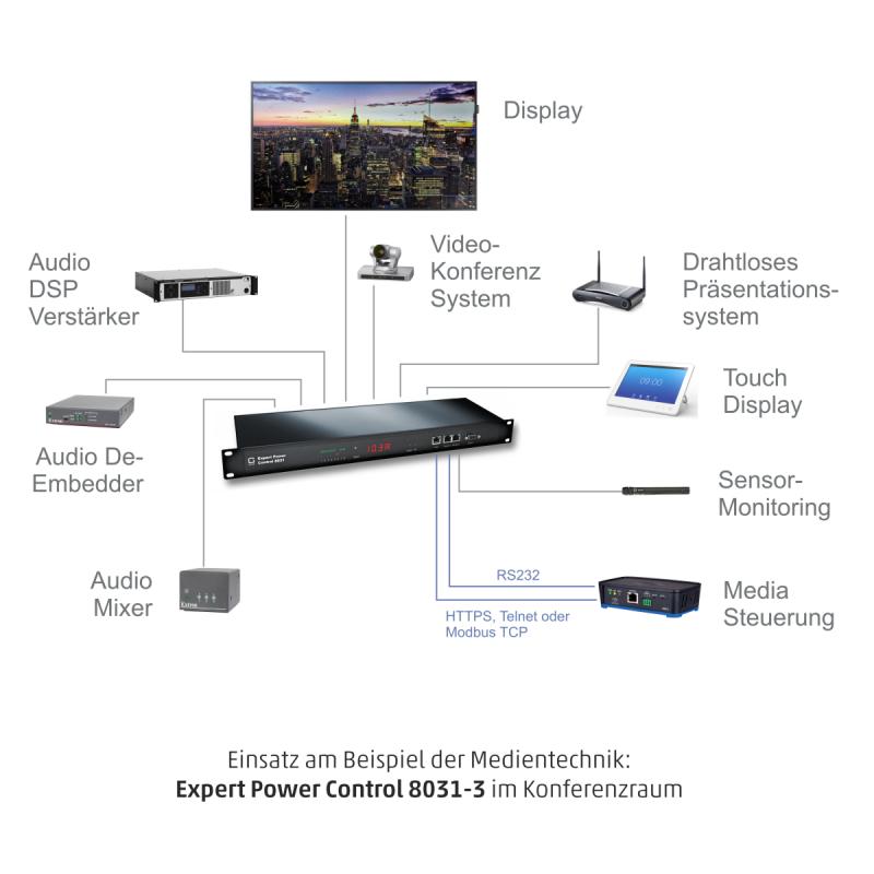 Die Expert Power Control-Serie besthet aus drei Varianten mit jeweils acht Lastausgängen.