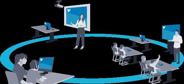 smartperform Education App einfach und professionell lernen.